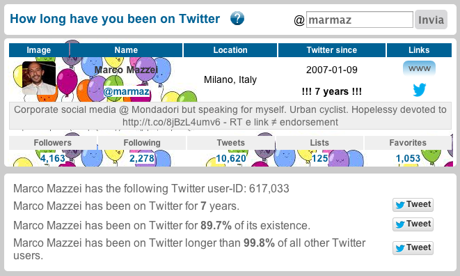 Da quanto tempo su Twitter